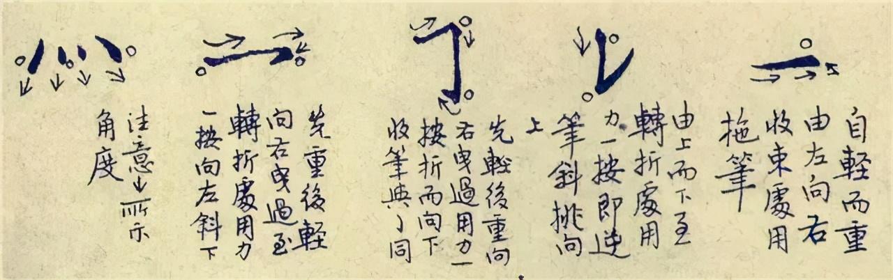中国第一本《钢笔字帖》,至今难以超越!