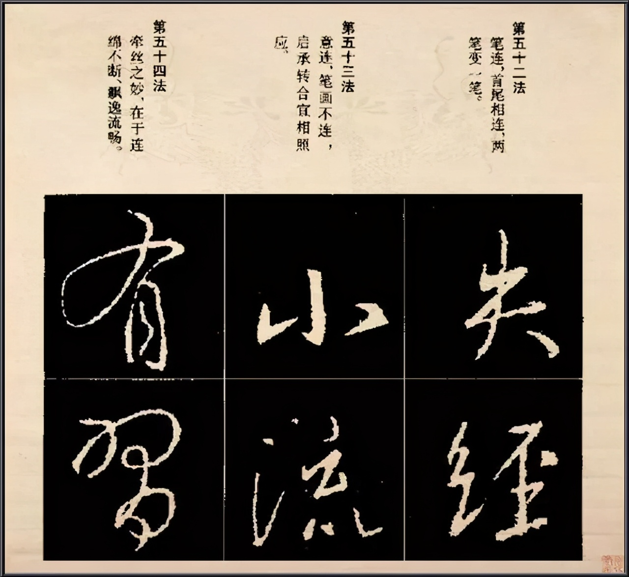 王羲之行书结构92法图谱,赶快收藏!
